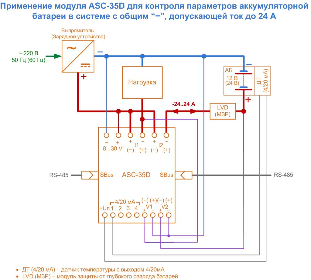 Мониторинг аккумуляторной батареи